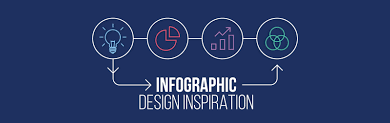 Photo of How to Create a Compelling Infographic for Your Content Marketing