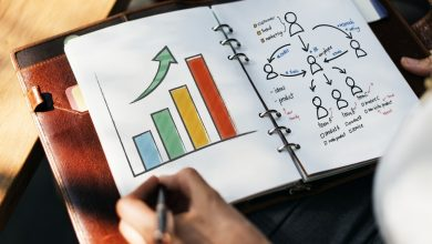 Photo of 4 Pillars of Marketing Strategies You Need for Business Growth