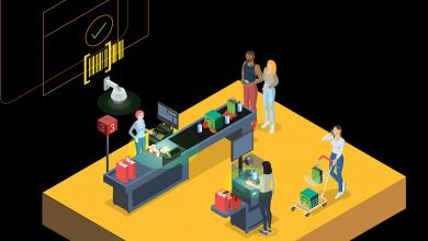 Photo of The Intelligent Retail Enterprise: Five Ways Forward